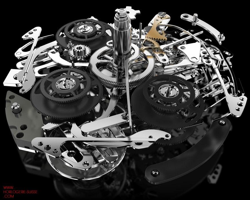 Importance de la métallurgie dans la haute horlogerie