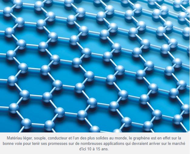 Le graphène, ce matériau qui pourrait bouleverser l'industrie agroalimentaire